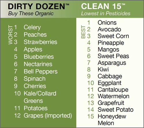 Dirty_dozen_clean_15